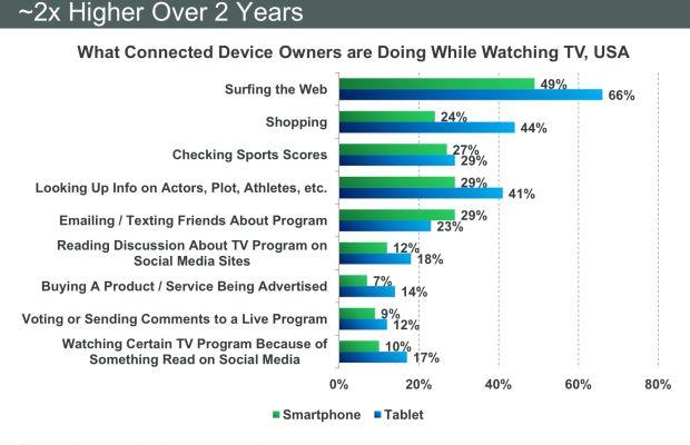 kpcb-internet-trends-097.jpeg