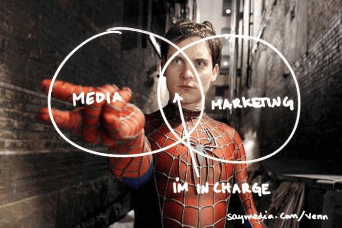 Here's Why Your Online Marketing Doesn't Work