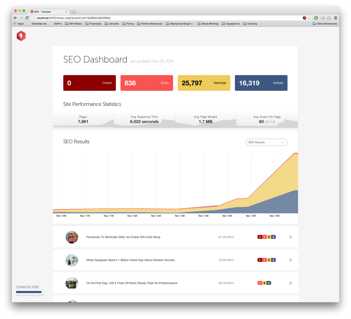 The SEO Dashboard reports potential search optimization issues.